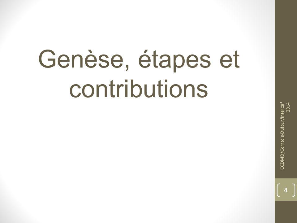Genèse, étapes et contributions
