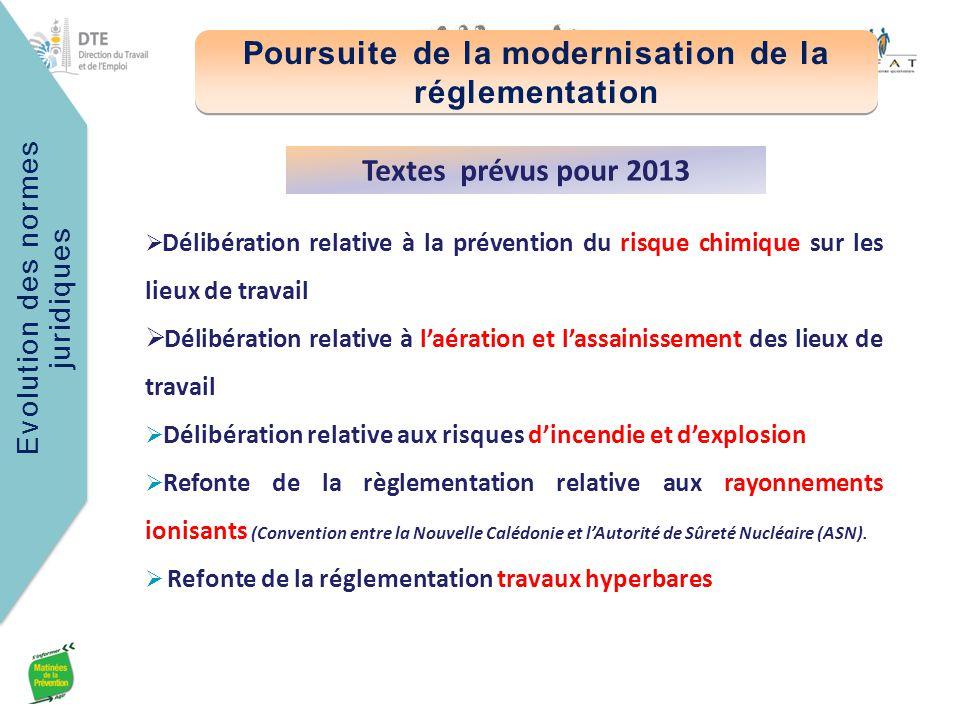 Poursuite de la modernisation de la réglementation