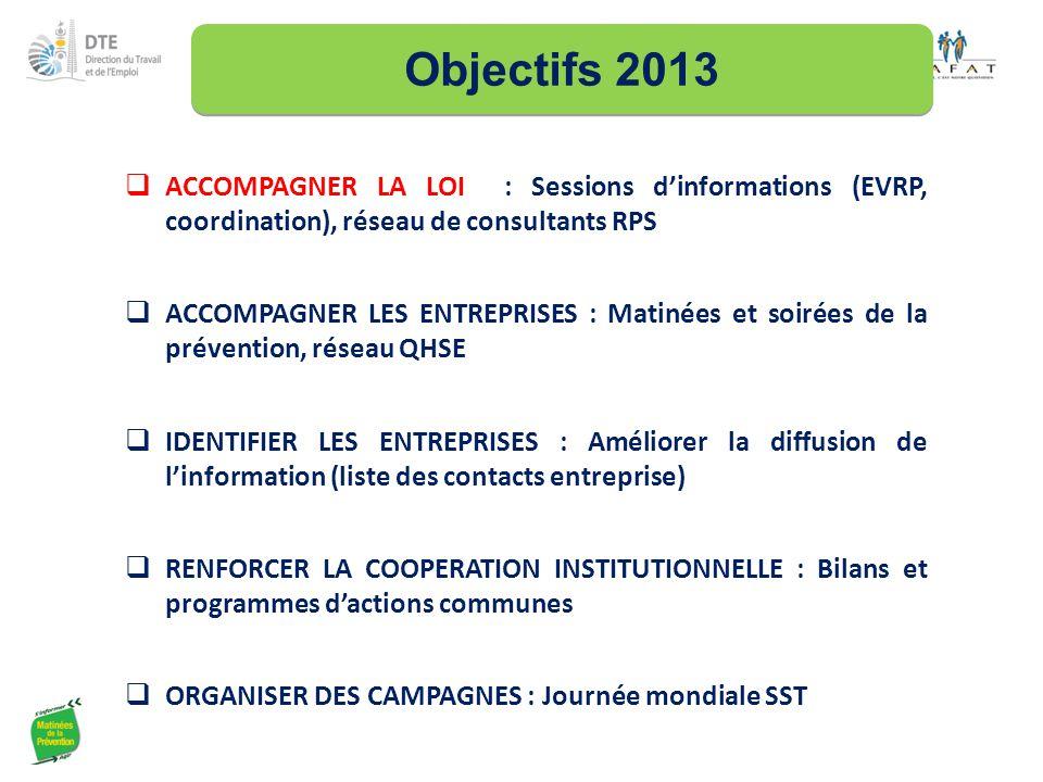 Objectifs 2013 ACCOMPAGNER LA LOI : Sessions d'informations (EVRP, coordination), réseau de consultants RPS.