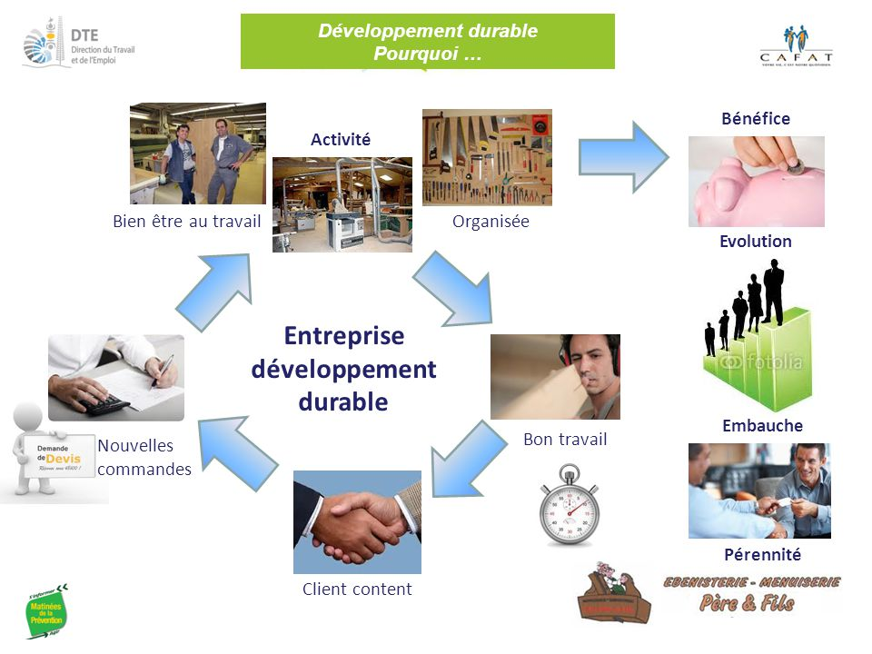 Développement durable Entreprise développement durable