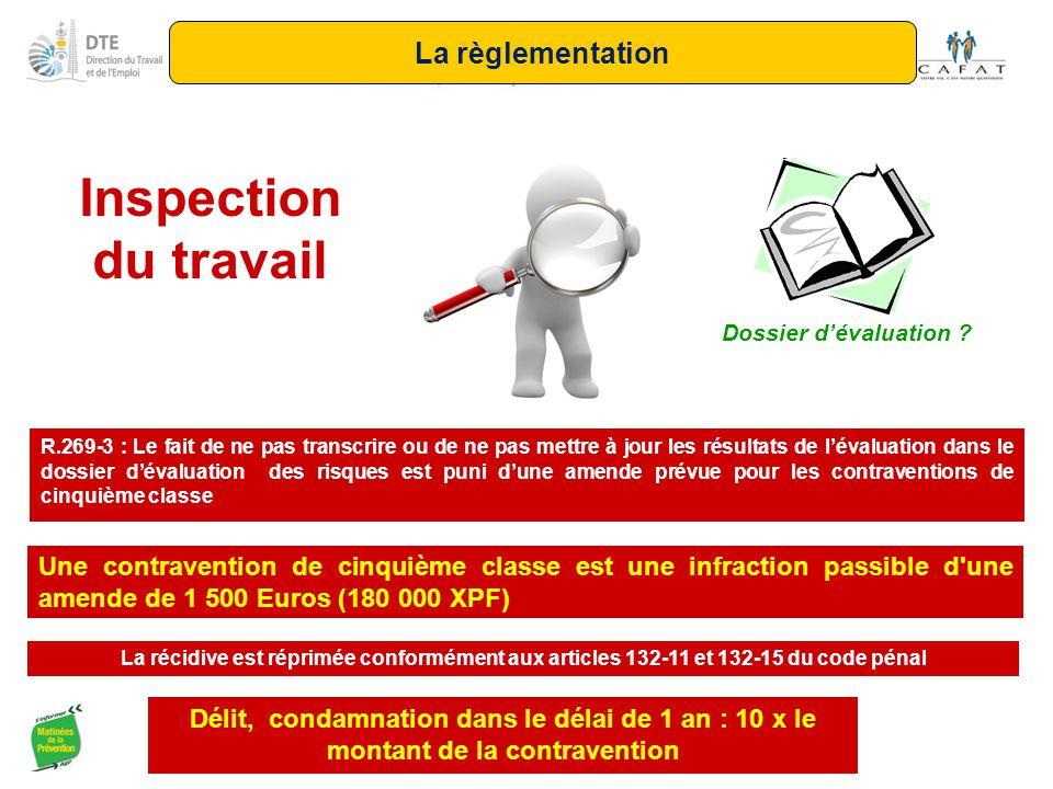 L'EVALUATION DES RISQUES PROFESSIONNELS - ppt télécharger