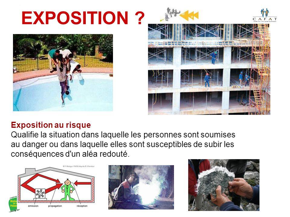 EXPOSITION Exposition au risque