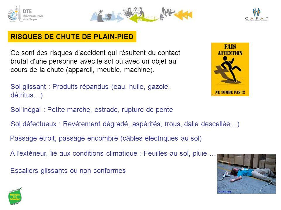 RISQUES DE CHUTE DE PLAIN-PIED