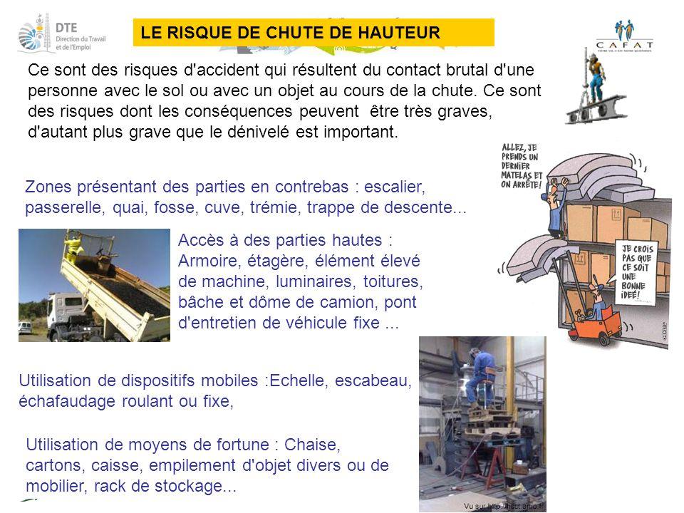 LE RISQUE DE CHUTE DE HAUTEUR