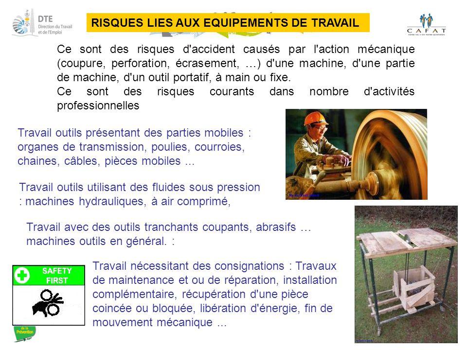 RISQUES LIES AUX EQUIPEMENTS DE TRAVAIL