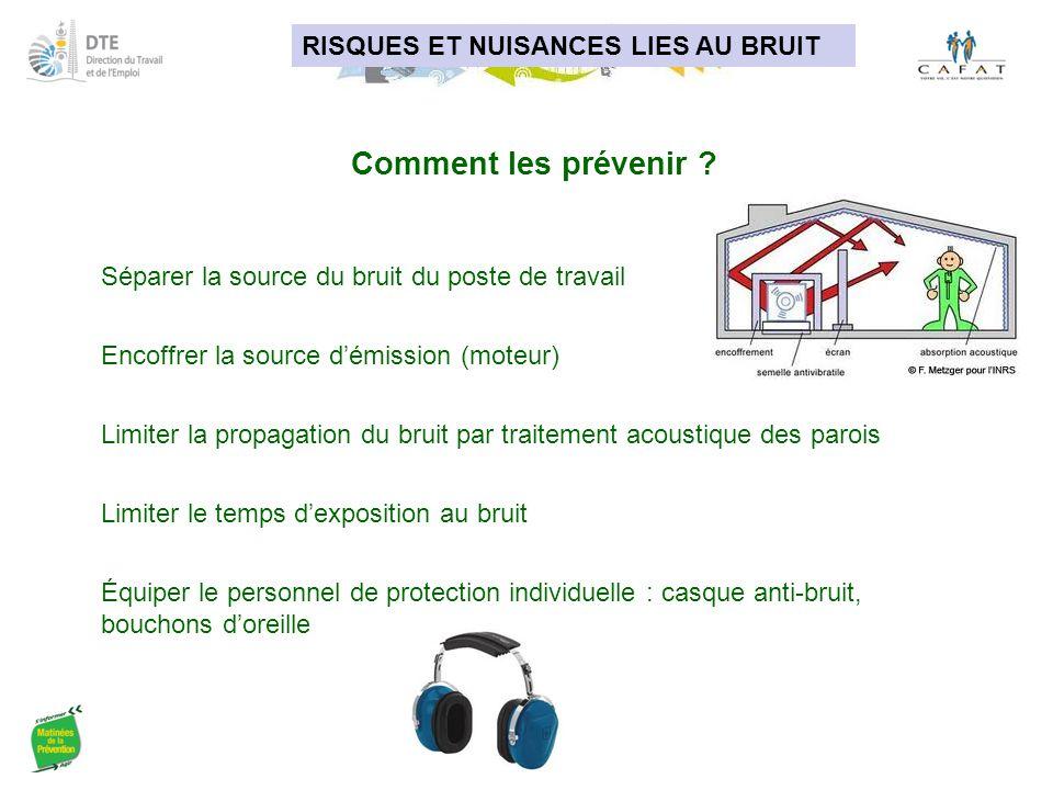 Comment les prévenir RISQUES ET NUISANCES LIES AU BRUIT
