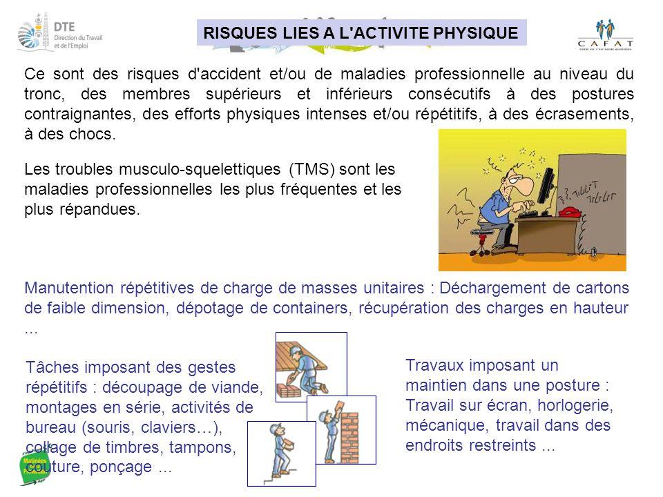 RISQUES LIES A L ACTIVITE PHYSIQUE