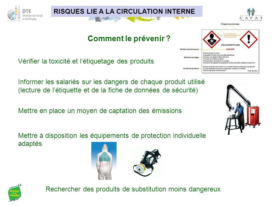 Comment le prévenir RISQUES LIE A LA CIRCULATION INTERNE