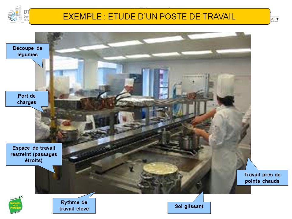 EXEMPLE : ETUDE D'UN POSTE DE TRAVAIL