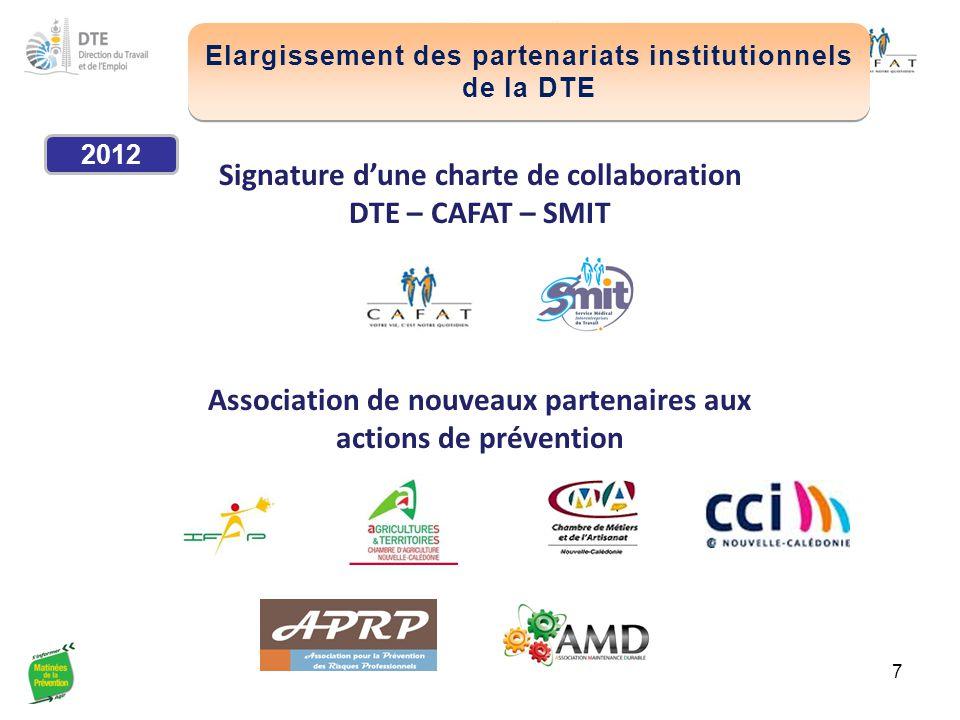 Signature d'une charte de collaboration DTE – CAFAT – SMIT