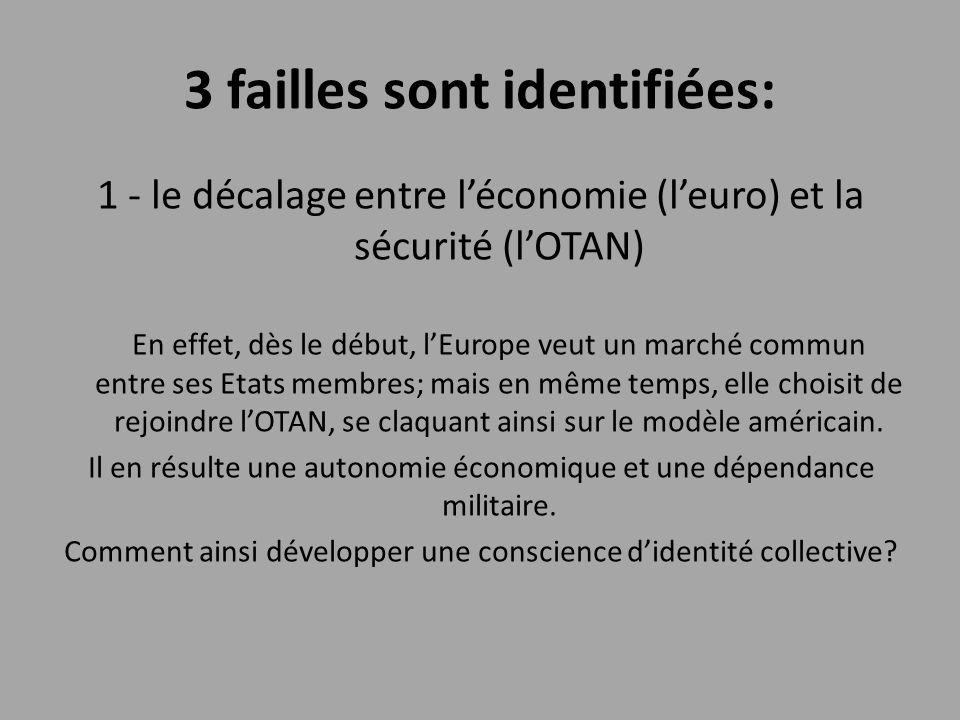3 failles sont identifiées: