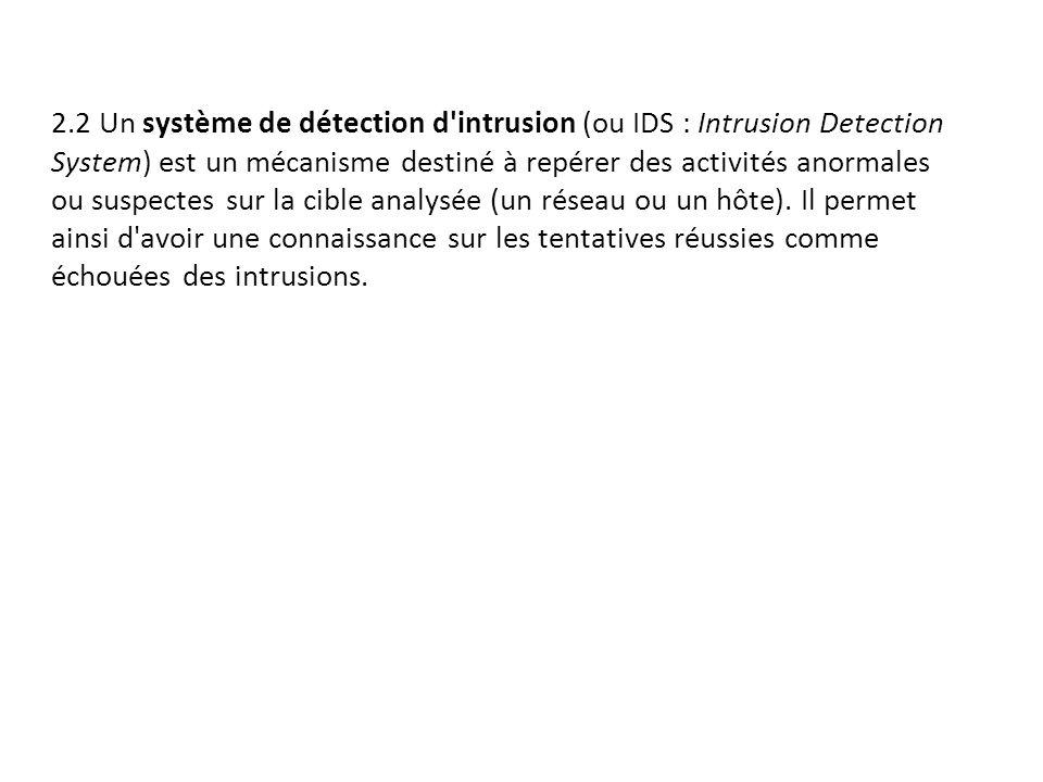 2.2 Un système de détection d intrusion (ou IDS : Intrusion Detection System) est un mécanisme destiné à repérer des activités anormales ou suspectes sur la cible analysée (un réseau ou un hôte).