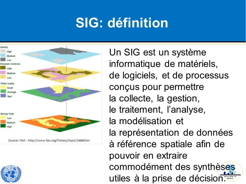 SIG: définition Un SIG est un système informatique de matériels,
