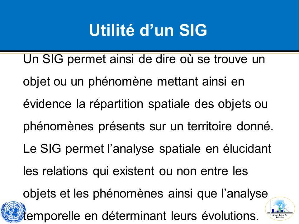 Utilité d'un SIG