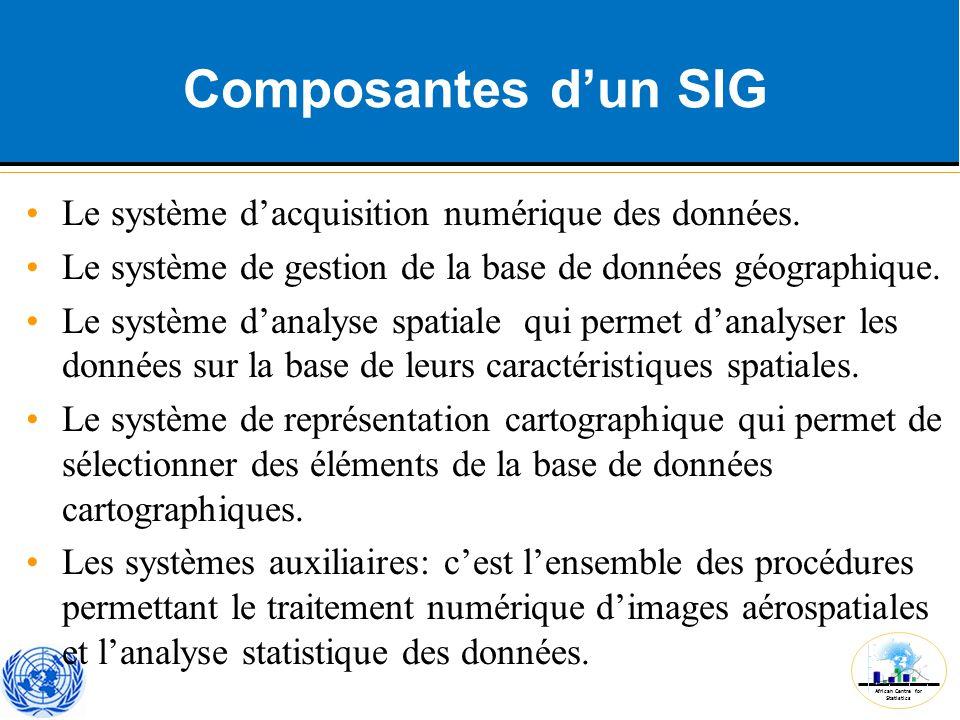 Composantes d'un SIG Le système d'acquisition numérique des données.