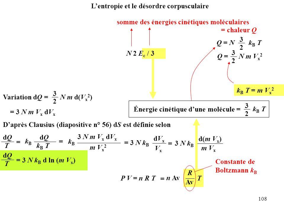 L'entropie et le désordre corpusculaire
