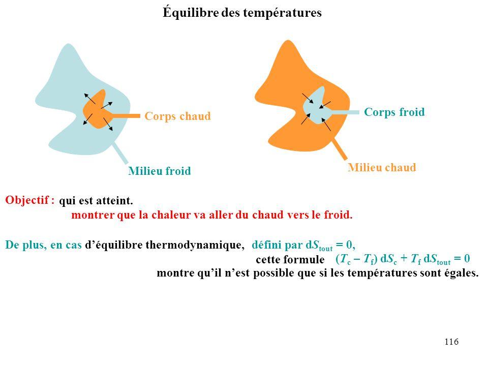 Équilibre des températures