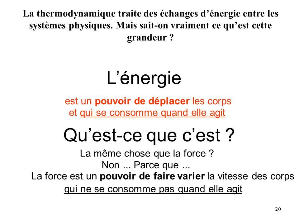 L'énergie Qu'est-ce que c'est