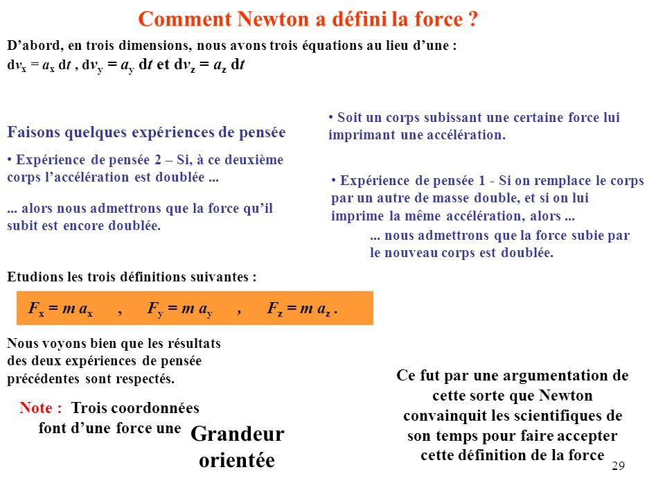 Comment Newton a défini la force
