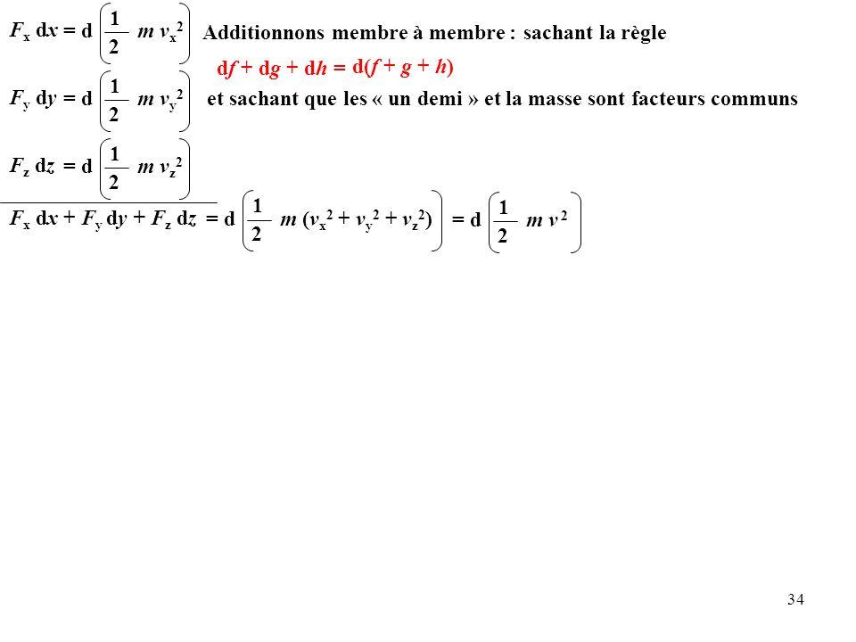 Fx dx = d. 1. 2. m vx2. Additionnons membre à membre : sachant la règle. df + dg + dh = d(f + g + h)