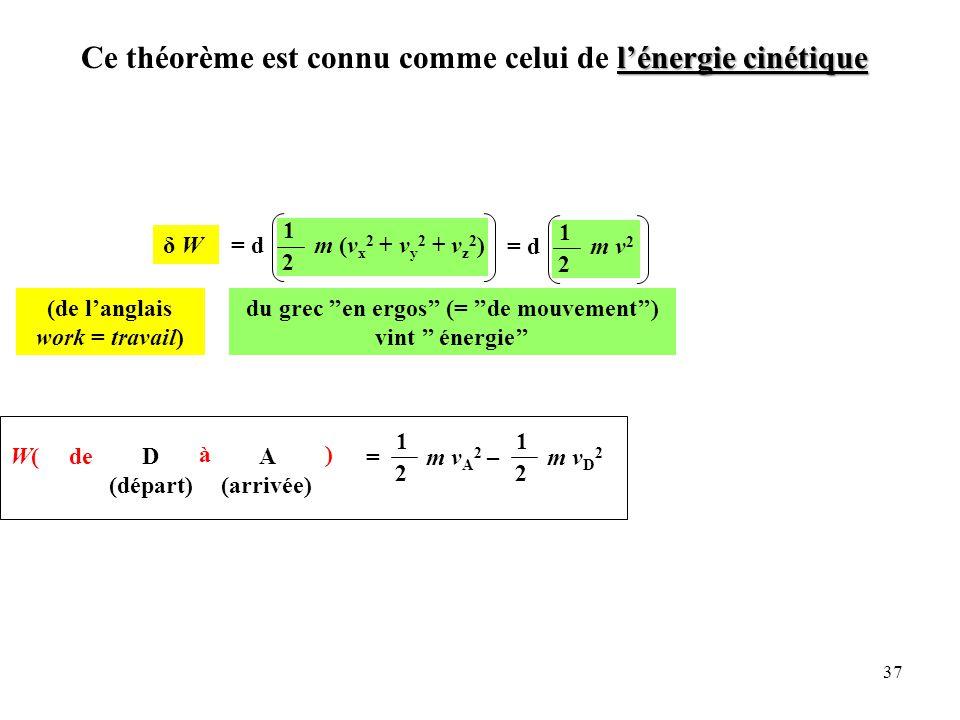 Ce théorème est connu comme celui de l'énergie cinétique