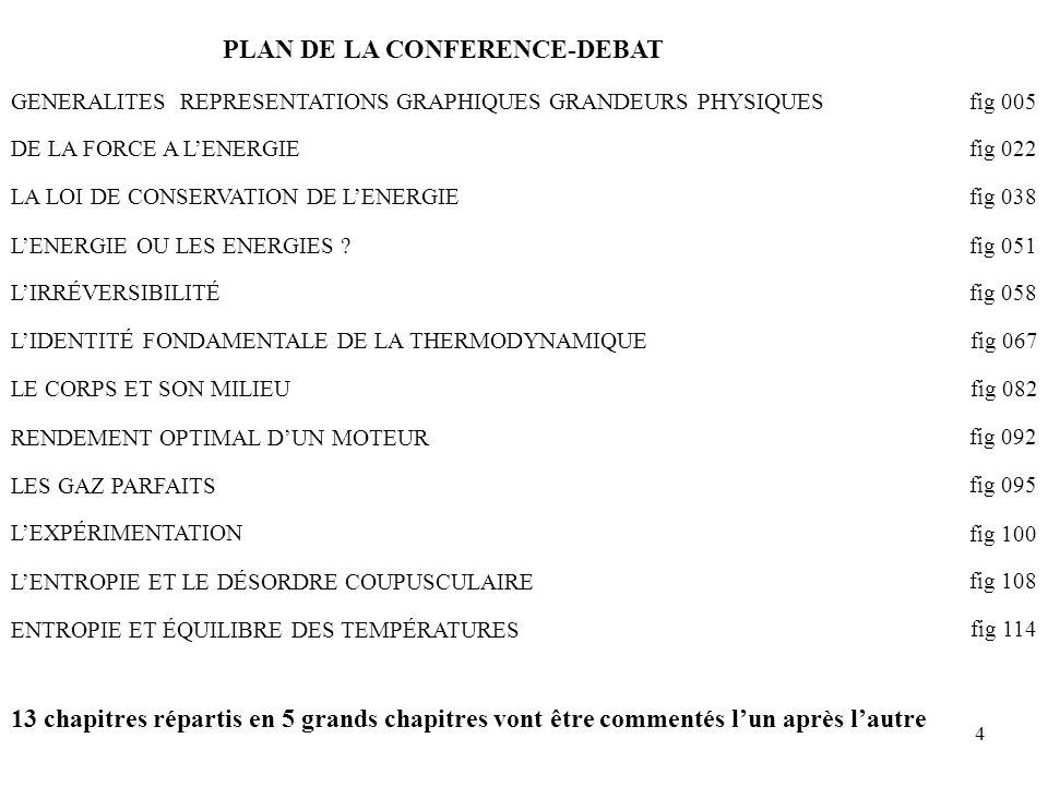 PLAN DE LA CONFERENCE-DEBAT