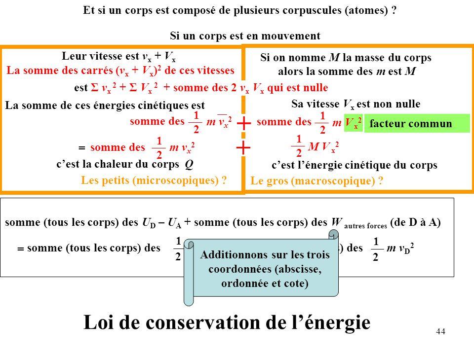 + + Loi de conservation de l'énergie