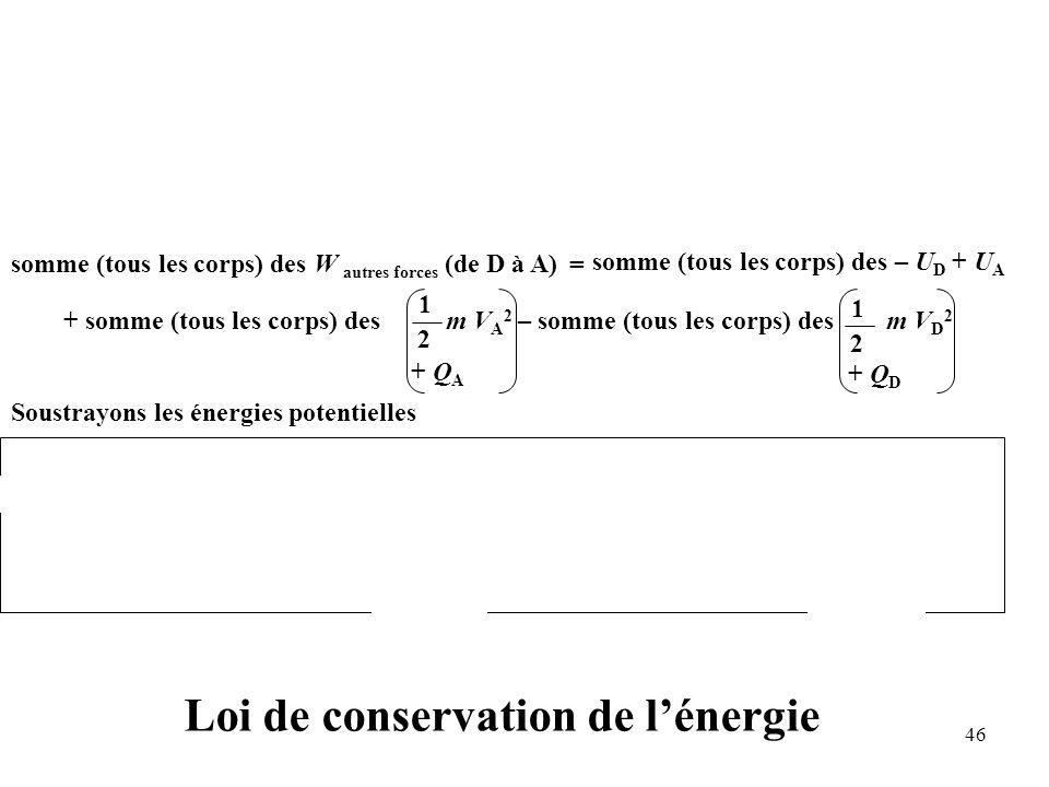 Loi de conservation de l'énergie