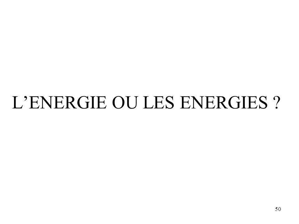 L'ENERGIE OU LES ENERGIES