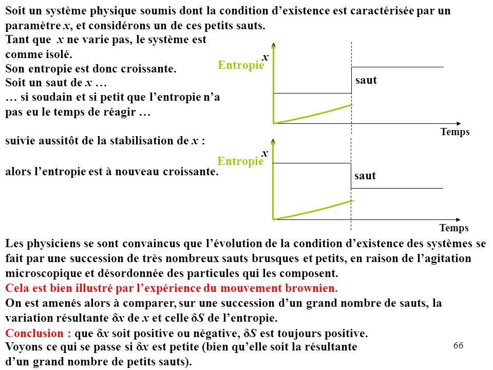 Tant que x ne varie pas, le système est comme isolé. x Entropie
