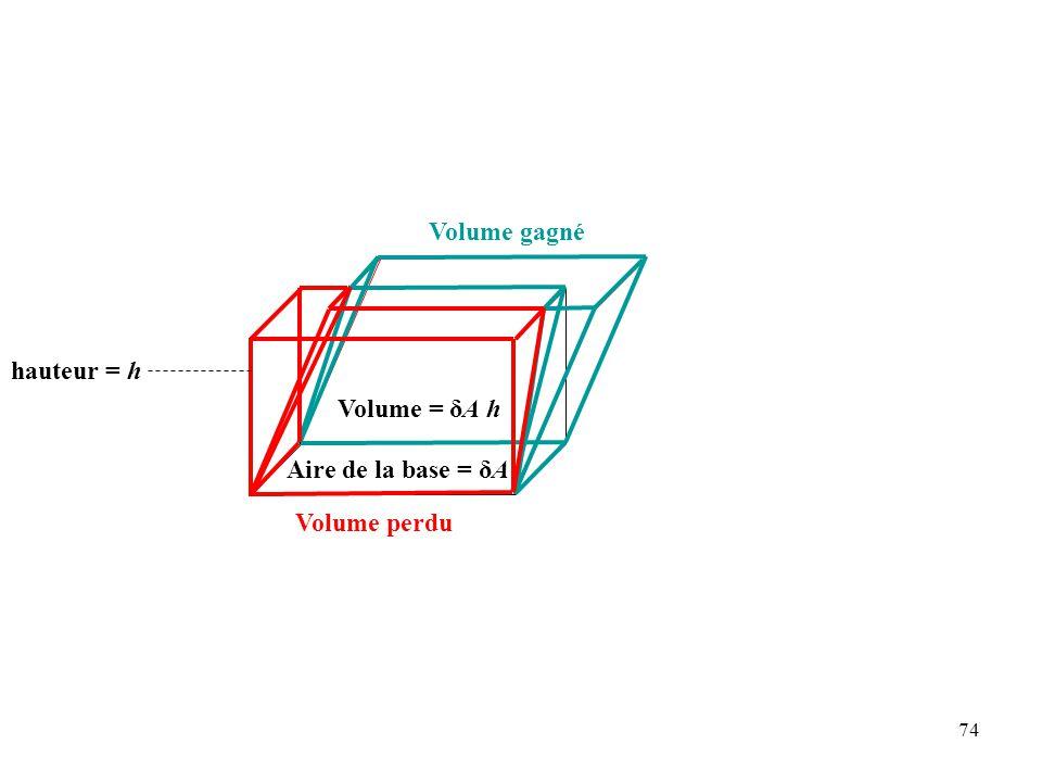 Volume gagné hauteur = h Volume = δA h Aire de la base = δA Volume perdu