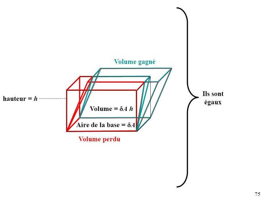 Volume gagné Volume perdu Ils sont égaux hauteur = h Volume = δA h Aire de la base = δA