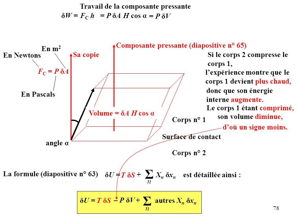 Σ Σ Travail de la composante pressante FC h = P δA H cos α = P δV δW =