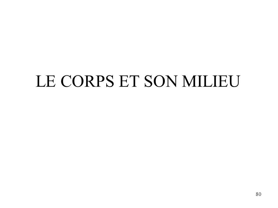 LE CORPS ET SON MILIEU