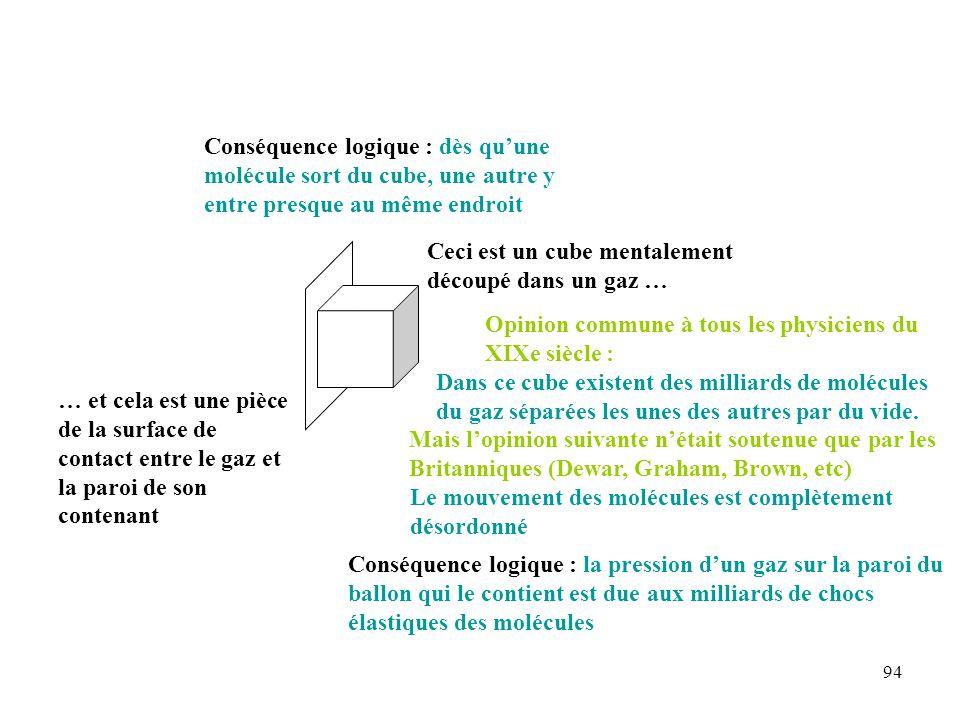 Conséquence logique : dès qu'une molécule sort du cube, une autre y entre presque au même endroit