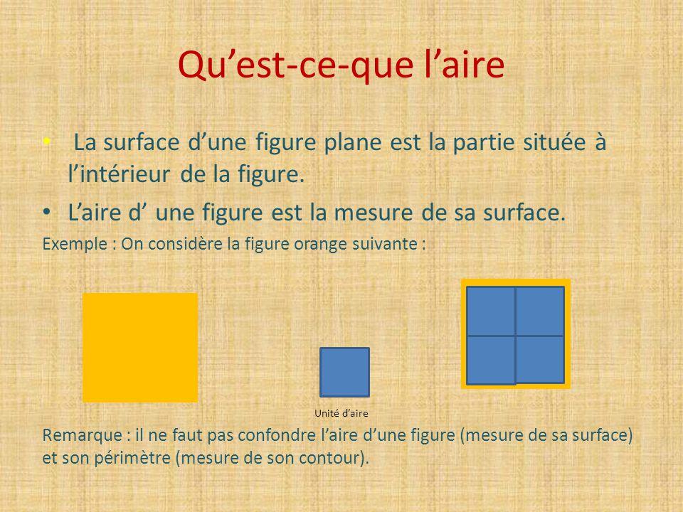 Qu'est-ce-que l'aire La surface d'une figure plane est la partie située à l'intérieur de la figure.