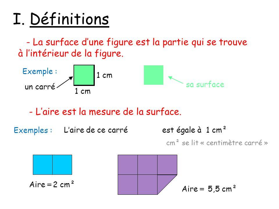 I. Définitions - La surface d'une figure est la partie qui se trouve