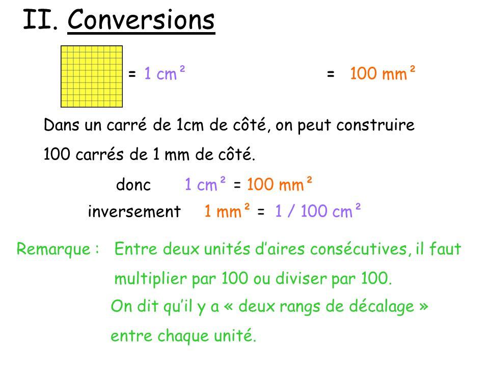 II. Conversions = 1 cm² = 100 mm²