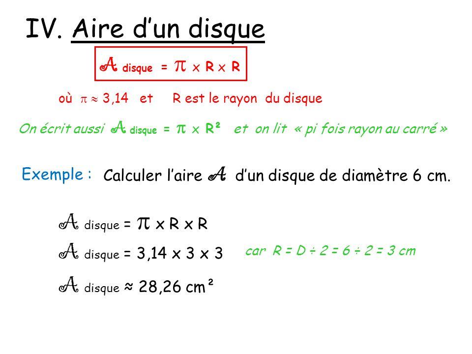 IV. Aire d'un disque A disque = p x R x R A disque = 3,14 x 3 x 3