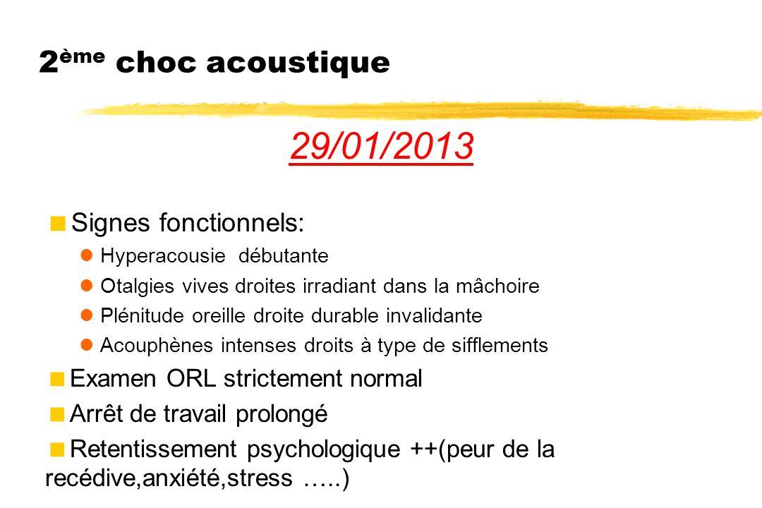 29/01/2013 2ème choc acoustique Signes fonctionnels: