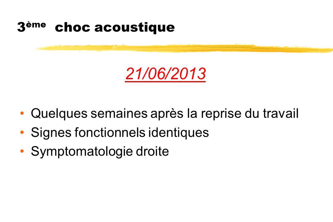 3ème choc acoustique 21/06/2013. Quelques semaines après la reprise du travail. Signes fonctionnels identiques.