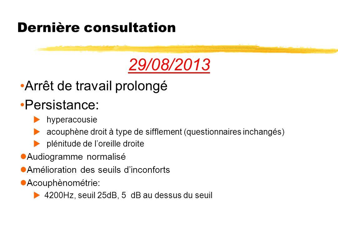 Dernière consultation