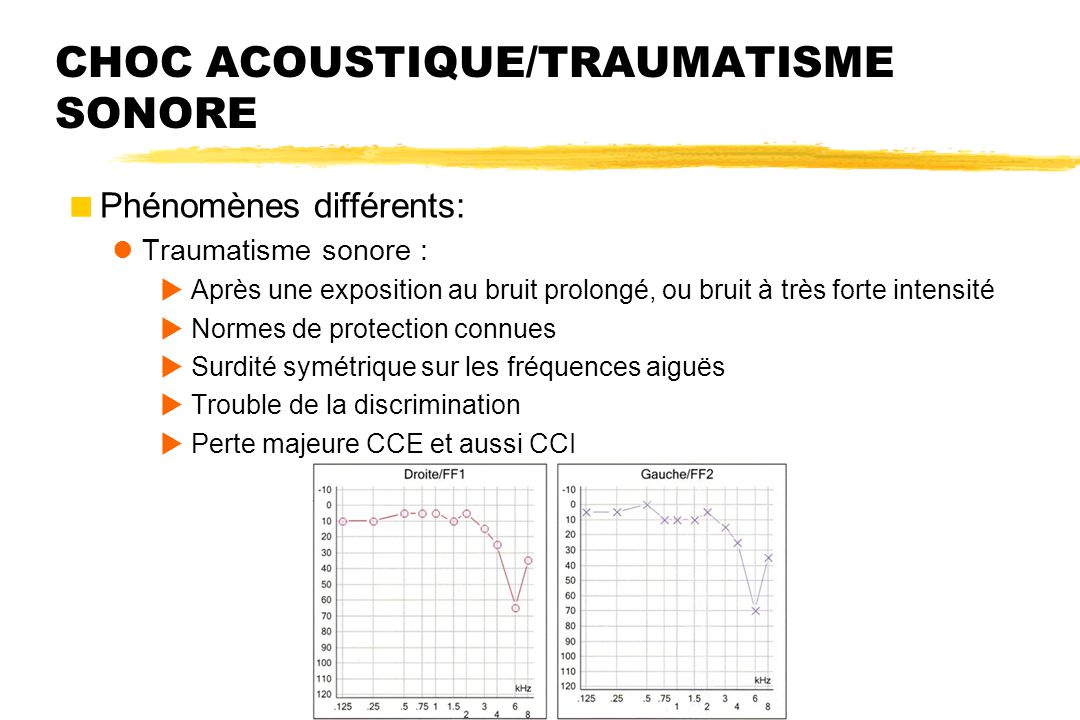 CHOC ACOUSTIQUE/TRAUMATISME SONORE