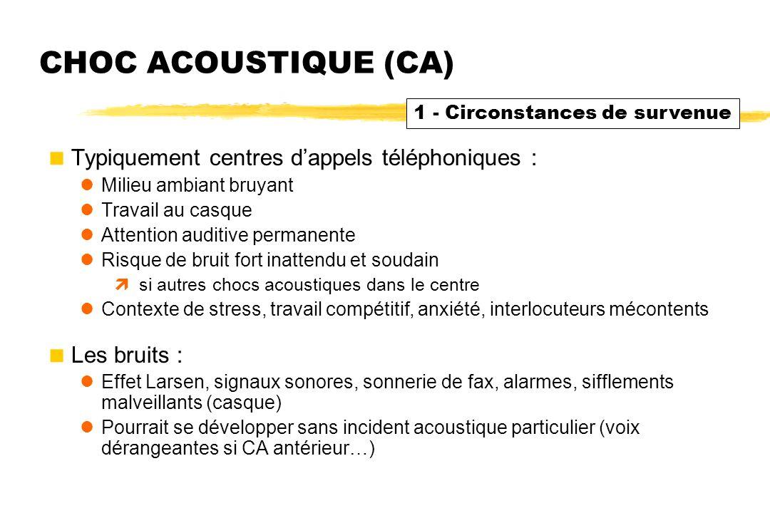 CHOC ACOUSTIQUE (CA) Typiquement centres d'appels téléphoniques :