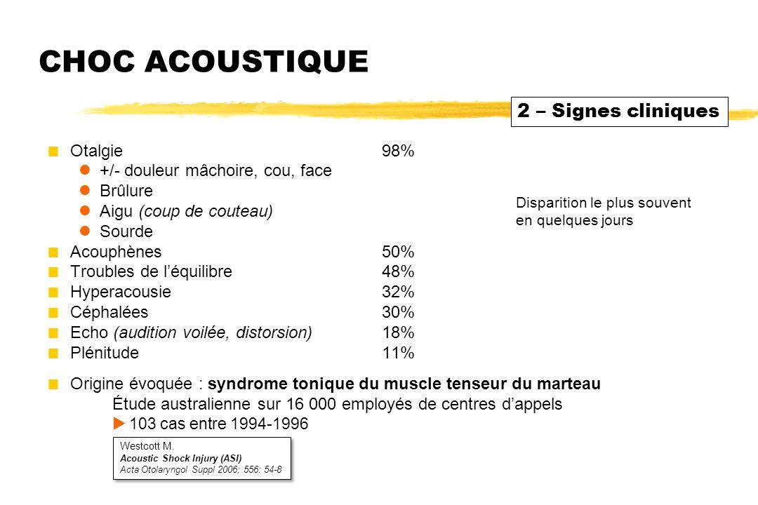 CHOC ACOUSTIQUE 2 – Signes cliniques Otalgie 98%