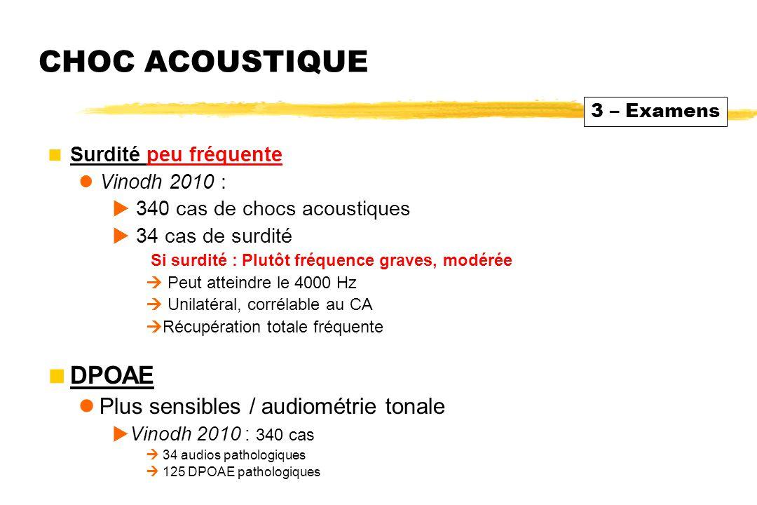 CHOC ACOUSTIQUE DPOAE Plus sensibles / audiométrie tonale