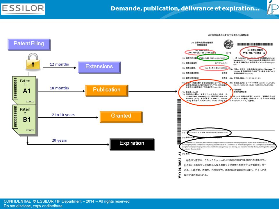 A1 B1 Demande, publication, délivrance et expiration… Patent Filing