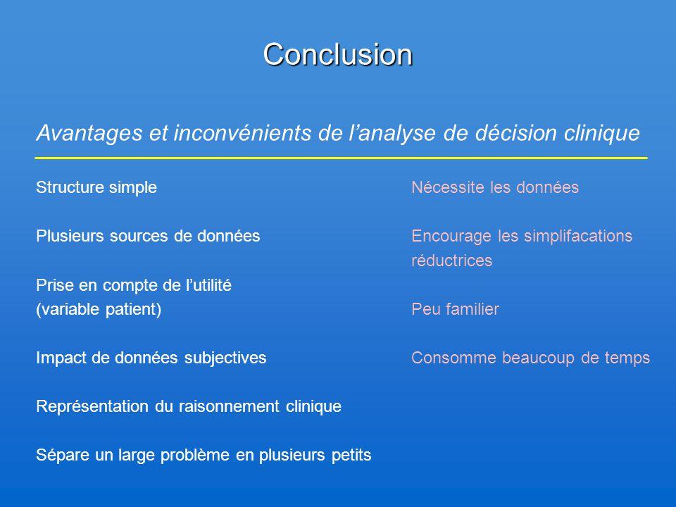 Avantages et inconvénients de l'analyse de décision clinique