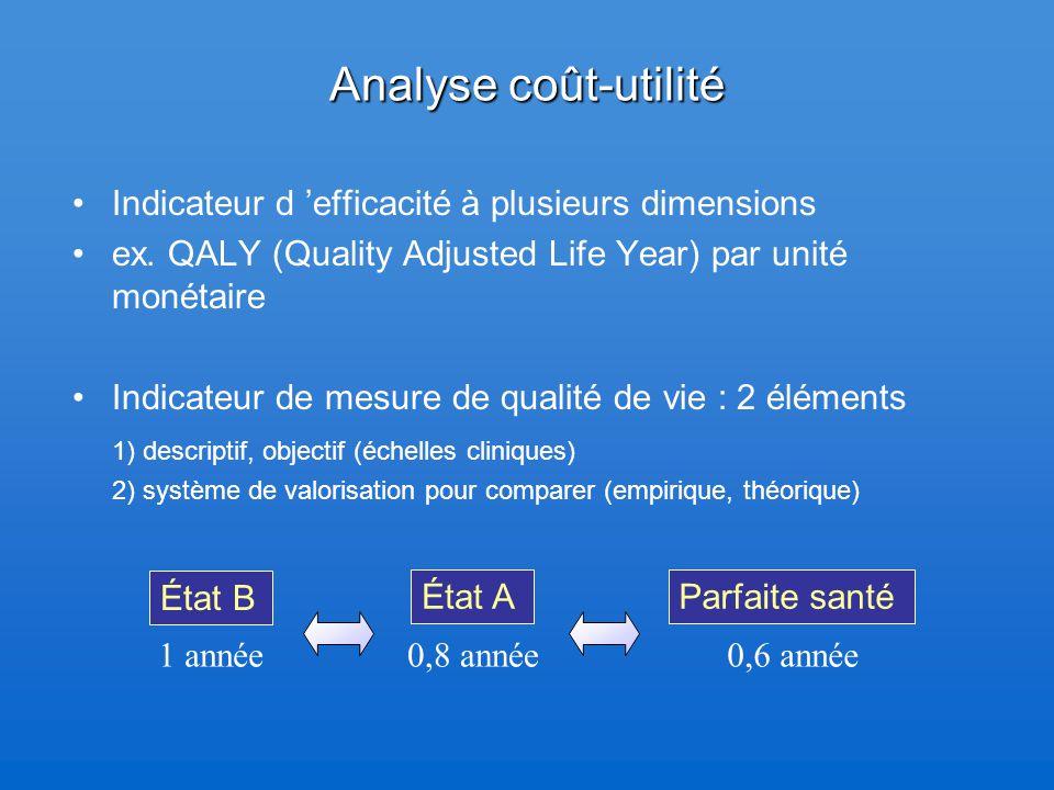 Analyse coût-utilité Indicateur d 'efficacité à plusieurs dimensions