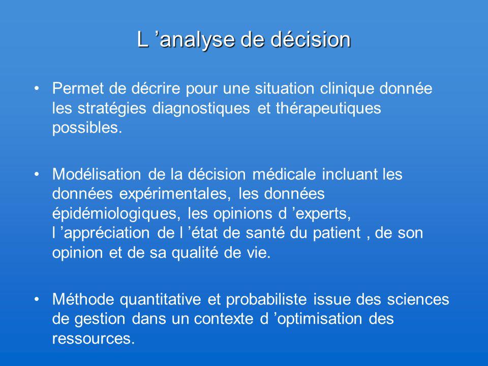L 'analyse de décision Permet de décrire pour une situation clinique donnée les stratégies diagnostiques et thérapeutiques possibles.
